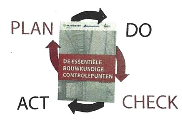 Essentiële Bouwkundige Controlepunten